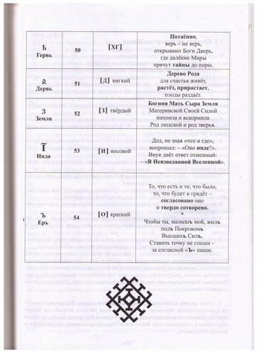 Л.В. Ефимцева Родовой Букварь Древнесловенской Буквицы (2010) JPEG